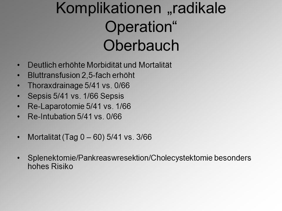 """Komplikationen """"radikale Operation"""" Oberbauch Deutlich erhöhte Morbidität und Mortalität Bluttransfusion 2,5-fach erhöht Thoraxdrainage 5/41 vs. 0/66"""
