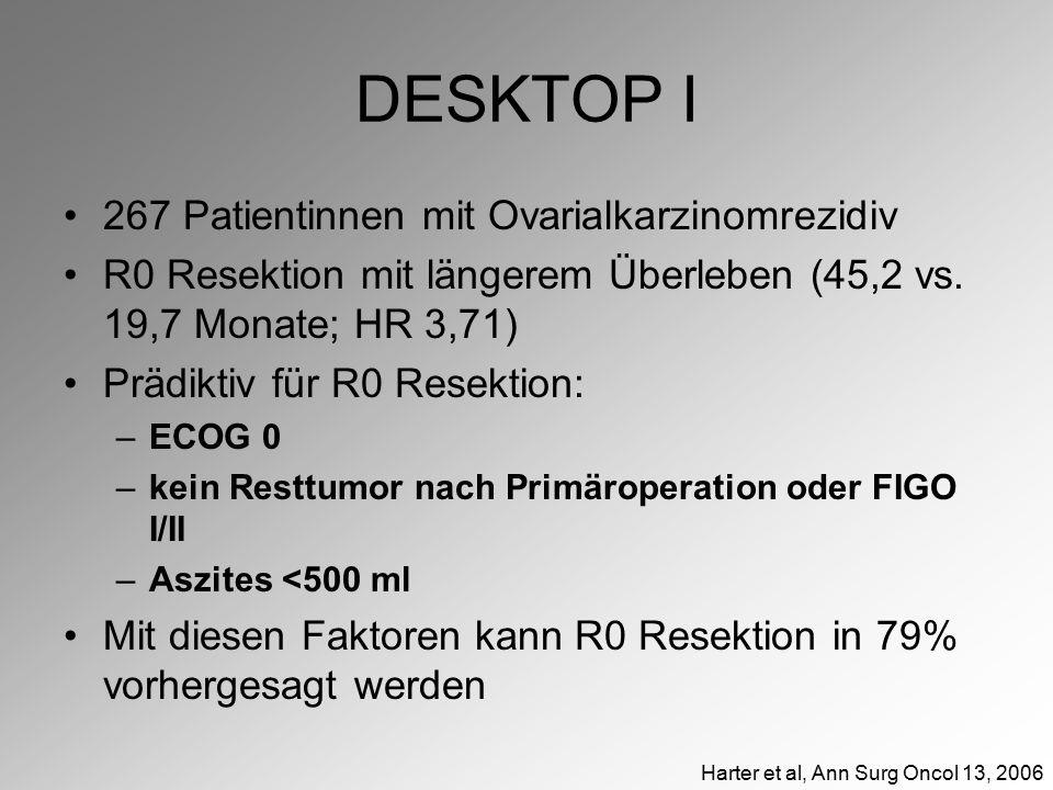 DESKTOP I 267 Patientinnen mit Ovarialkarzinomrezidiv R0 Resektion mit längerem Überleben (45,2 vs. 19,7 Monate; HR 3,71) Prädiktiv für R0 Resektion: