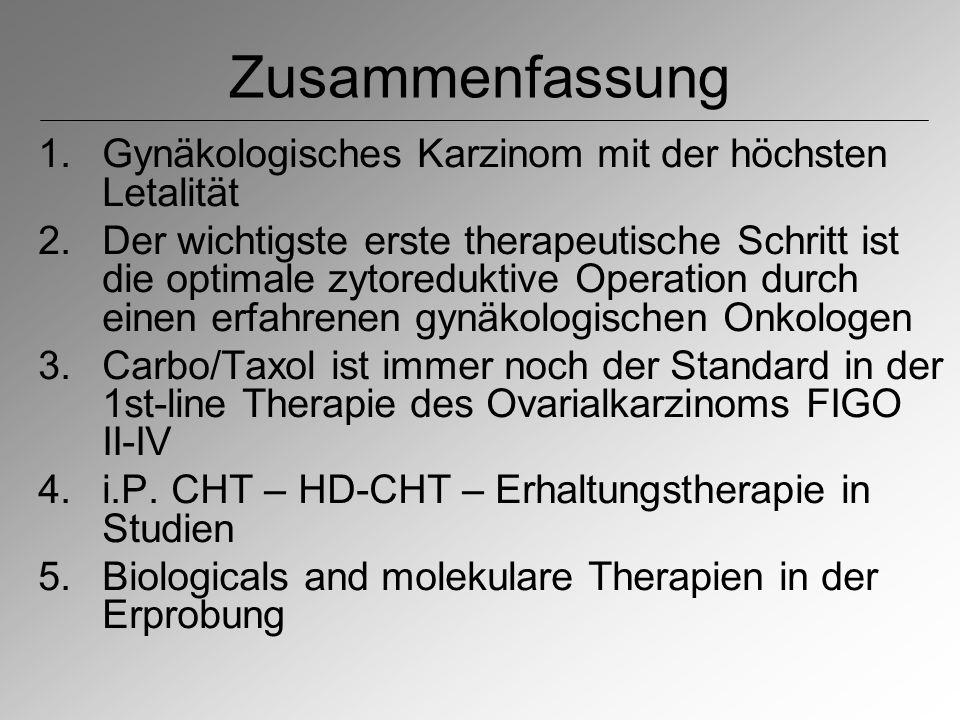 Zusammenfassung 1.Gynäkologisches Karzinom mit der höchsten Letalität 2.Der wichtigste erste therapeutische Schritt ist die optimale zytoreduktive Ope