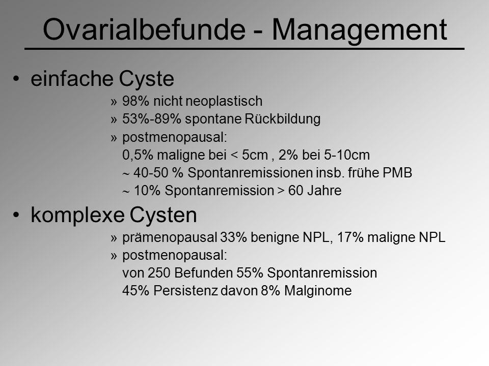 Ovarialbefunde - Management einfache Cyste »98% nicht neoplastisch »53%-89% spontane Rückbildung »postmenopausal: 0,5% maligne bei < 5cm, 2% bei 5-10c