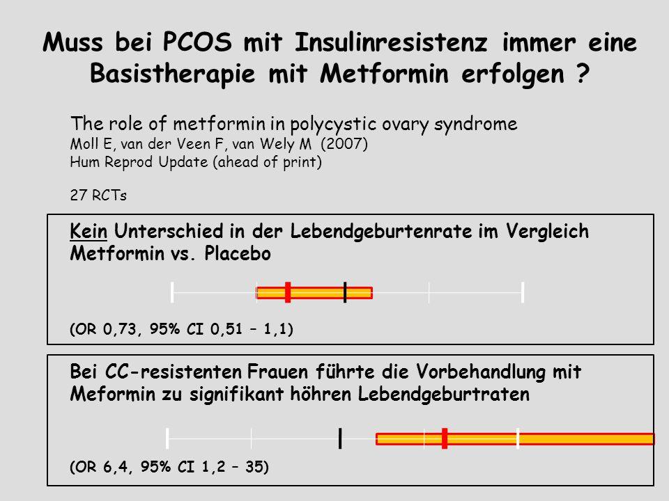 Muss bei PCOS mit Insulinresistenz immer eine Basistherapie mit Metformin erfolgen ? The role of metformin in polycystic ovary syndrome Moll E, van de