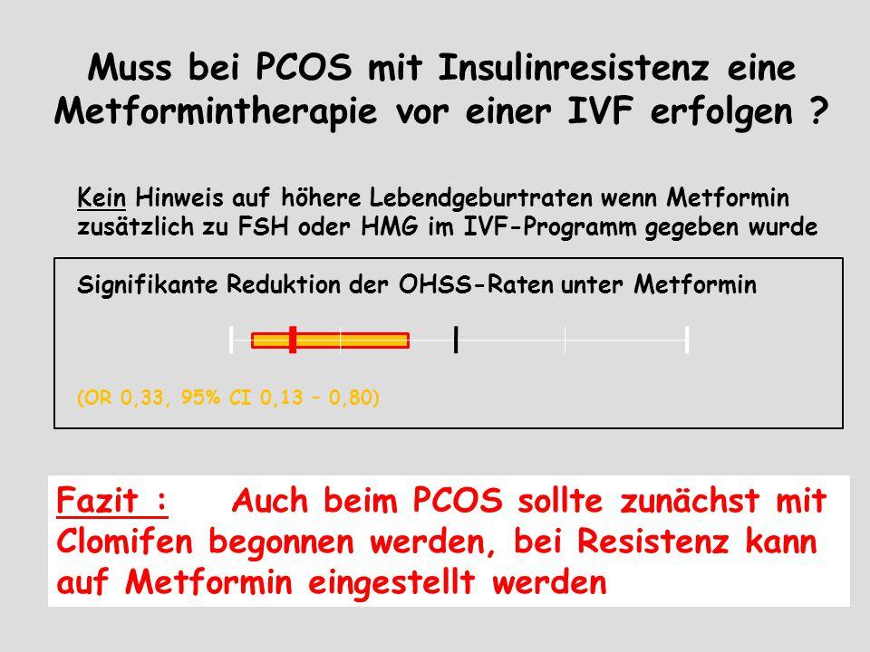 Muss bei PCOS mit Insulinresistenz eine Metformintherapie vor einer IVF erfolgen ? Kein Hinweis auf höhere Lebendgeburtraten wenn Metformin zusätzlich
