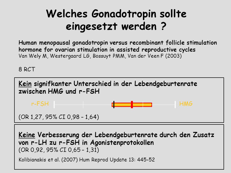 Welches Gonadotropin sollte eingesetzt werden ? Keine Verbesserung der Lebendgeburtenrate durch den Zusatz von r-LH zu r-FSH in Agonistenprotokollen (