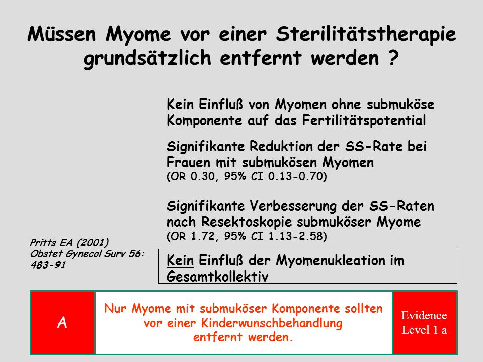 Müssen Myome vor einer Sterilitätstherapie grundsätzlich entfernt werden ? Pritts EA (2001) Obstet Gynecol Surv 56: 483-91 Kein Einfluß von Myomen ohn
