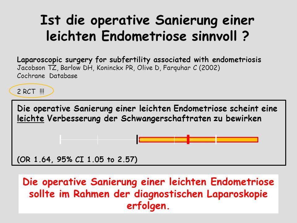 Ist die operative Sanierung einer leichten Endometriose sinnvoll ? Laparoscopic surgery for subfertility associated with endometriosis Jacobson TZ, Ba