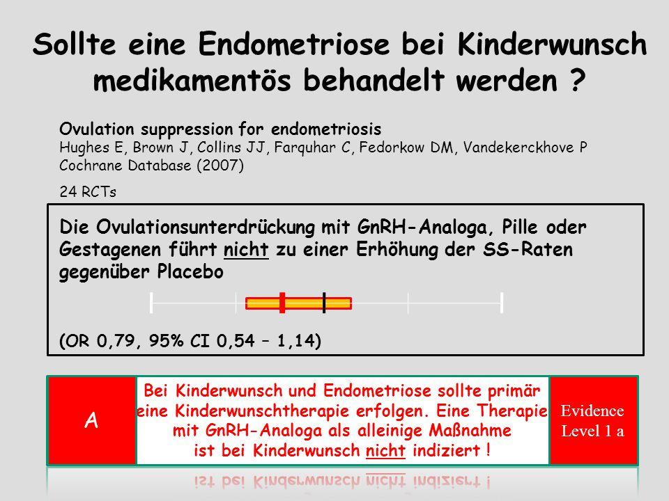 Sollte eine Endometriose bei Kinderwunsch medikamentös behandelt werden ? Ovulation suppression for endometriosis Hughes E, Brown J, Collins JJ, Farqu