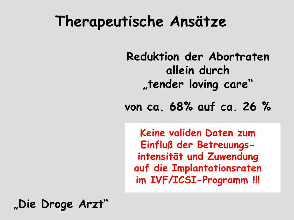 """Therapeutische Ansätze Reduktion der Abortraten allein durch """"tender loving care"""" von ca. 68% auf ca. 26 % Keine validen Daten zum Einfluß der Betreuu"""