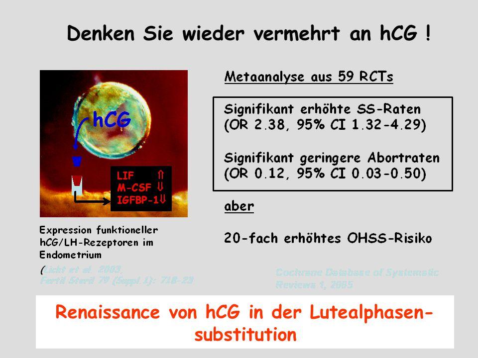 Denken Sie wieder vermehrt an hCG ! Renaissance von hCG in der Lutealphasen- substitution