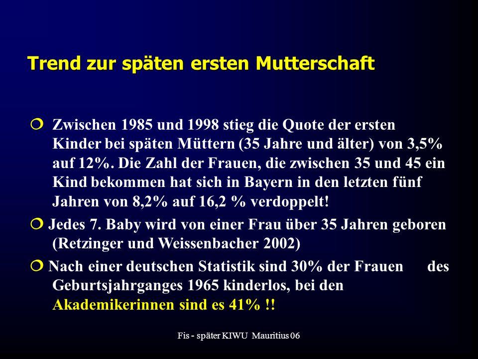 Fis - später KIWU Mauritius 06 Trend zur späten ersten Mutterschaft  Zwischen 1985 und 1998 stieg die Quote der ersten Kinder bei späten Müttern (35 Jahre und älter) von 3,5% auf 12%.