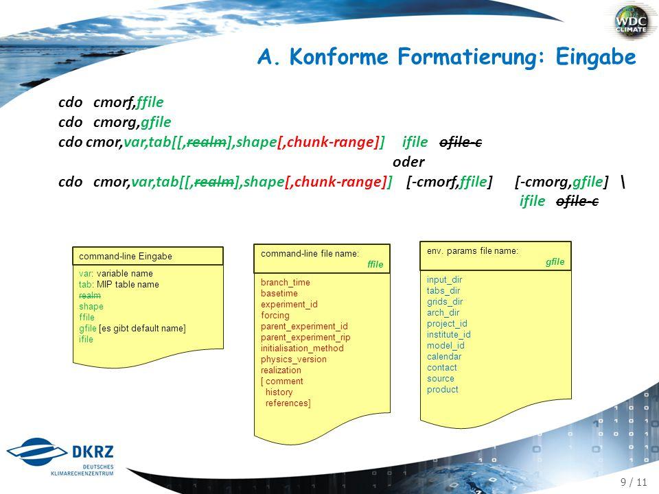 10 / 11 A.Konforme Formatierung: CommandLineEingabe cdo cmor,var,tab[[,realm],shape[,chunk-range]] -cmorf,ffile -cmorg,gfile ifile ofile-c cdo cmor ifile cmor.xcmor2.a ofile-c var: variable name (CV) tab: MIP table name (CV) realm (CV) shape Expid-file Proj-file ifile command-line Eingabe: 23.