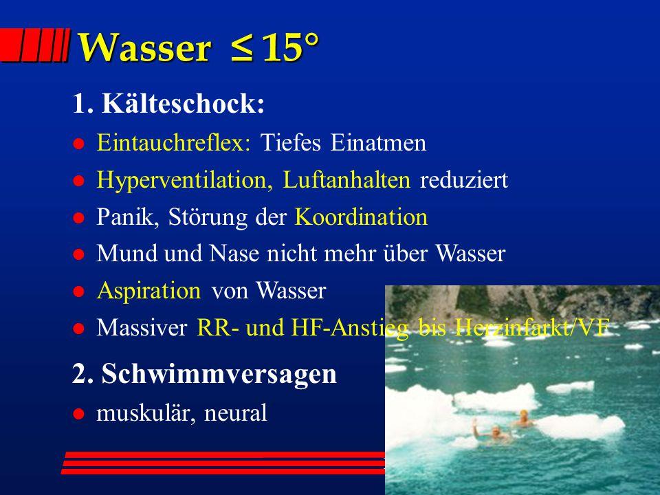 NA-Kurs Eisenstadt 26.4.2012 Wasser ≤ 15° 2. Schwimmversagen l muskulär, neural 1. Kälteschock: l Eintauchreflex: Tiefes Einatmen l Hyperventilation,