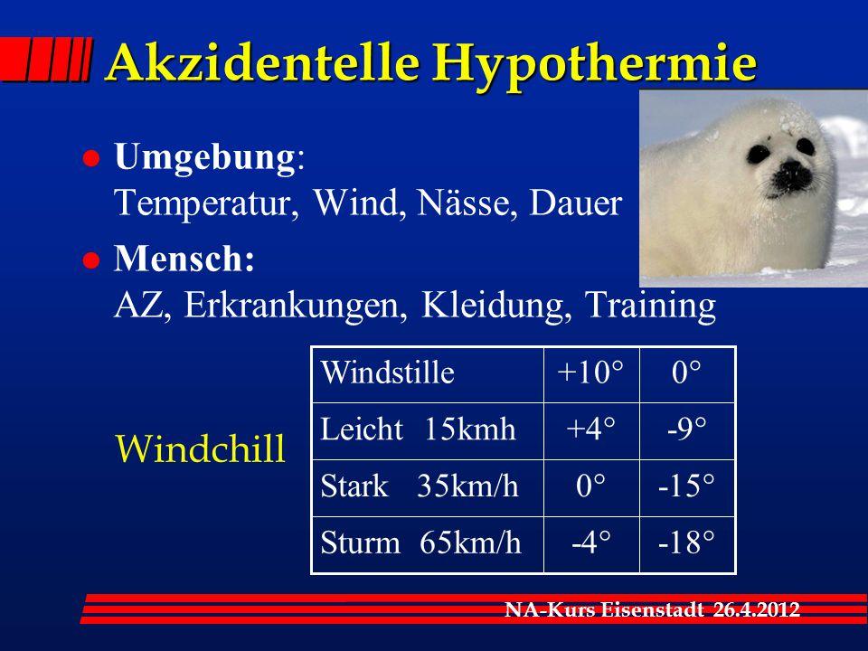 NA-Kurs Eisenstadt 26.4.2012 Akzidentelle Hypothermie l Umgebung: Temperatur, Wind, Nässe, Dauer l Mensch: AZ, Erkrankungen, Kleidung, Training -18°-4°Sturm 65km/h -15°0°Stark 35km/h -9°+4°Leicht 15kmh 0°+10°Windstille Windchill