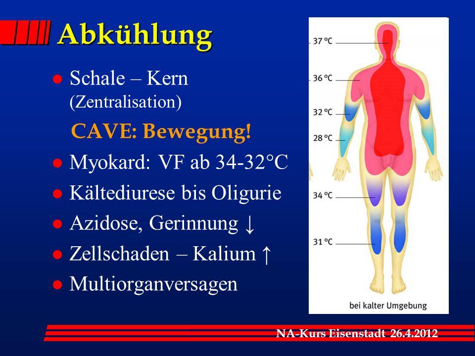 NA-Kurs Eisenstadt 26.4.2012 Abkühlung l Schale – Kern (Zentralisation) l Myokard: VF ab 34-32°C l Kältediurese bis Oligurie l Azidose, Gerinnung ↓ l