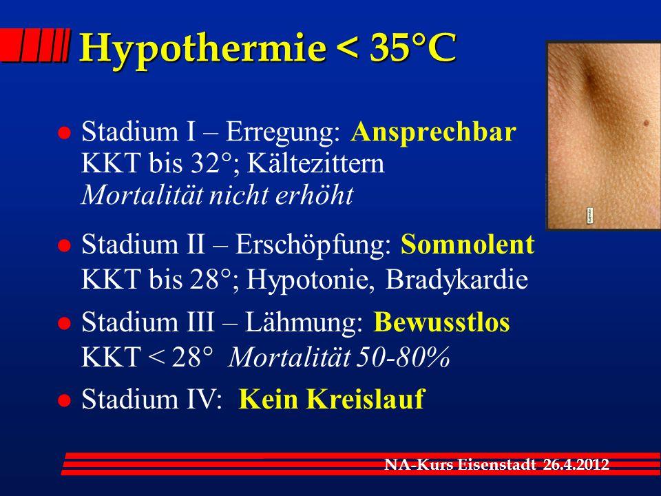 NA-Kurs Eisenstadt 26.4.2012 Hypothermie < 35°C l Stadium I – Erregung: Ansprechbar KKT bis 32°; Kältezittern Mortalität nicht erhöht l Stadium II – E