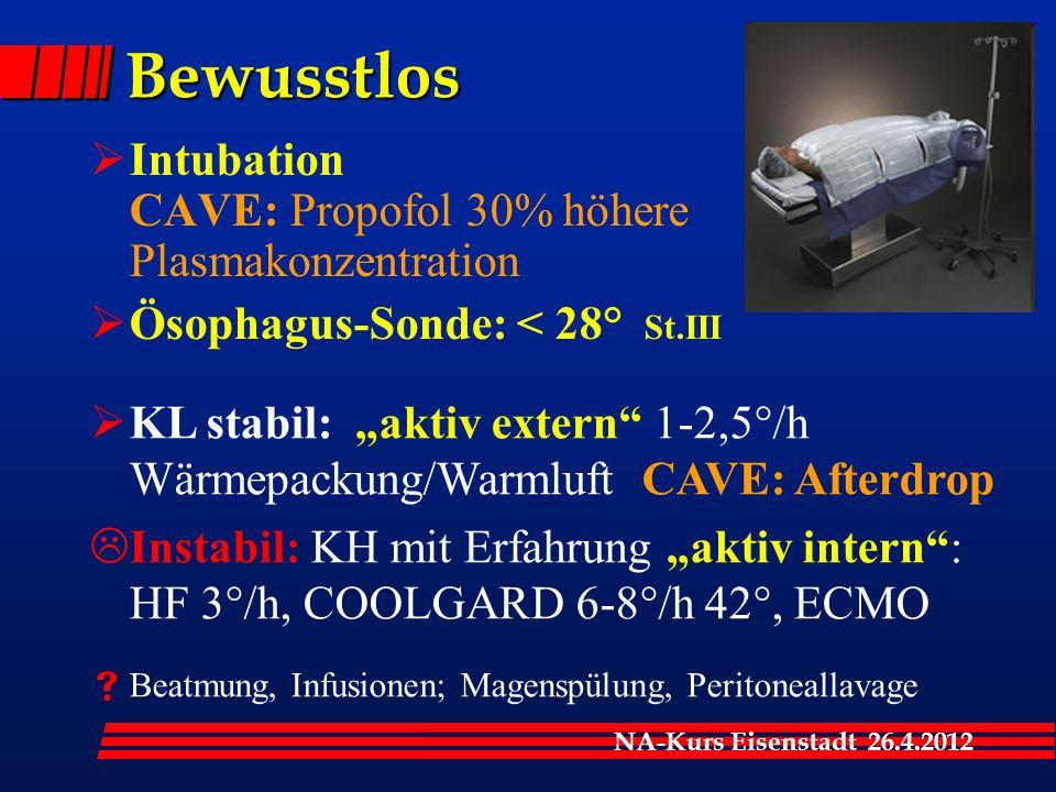 "NA-Kurs Eisenstadt 26.4.2012 Bewusstlos  Intubation CAVE: Propofol 30% höhere Plasmakonzentration  Ösophagus-Sonde: < 28° St.III  KL stabil: ""aktiv extern 1-2,5°/h Wärmepackung/Warmluft CAVE: Afterdrop LInstabil: KH mit Erfahrung ""aktiv intern : HF 3°/h, COOLGARD 6-8°/h 42°, ECMO  Beatmung, Infusionen; Magenspülung, Peritoneallavage"