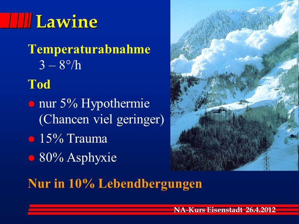 NA-Kurs Eisenstadt 26.4.2012 Lawine Temperaturabnahme 3 – 8°/h Tod l nur 5% Hypothermie (Chancen viel geringer) l 15% Trauma l 80% Asphyxie Nur in 10% Lebendbergungen