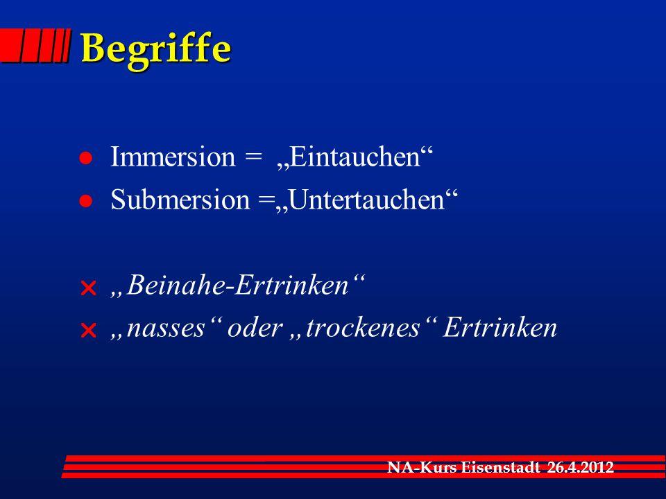 """NA-Kurs Eisenstadt 26.4.2012 Begriffe l Immersion = """"Eintauchen"""" l Submersion =""""Untertauchen""""  """"Beinahe-Ertrinken""""  """"nasses"""" oder """"trockenes"""" Ertrin"""
