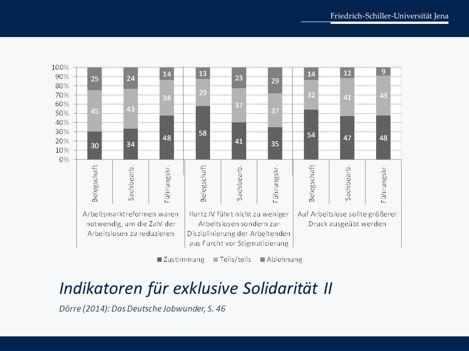 Indikatoren für exklusive Solidarität II Dörre (2014): Das Deutsche Jobwunder, S. 46