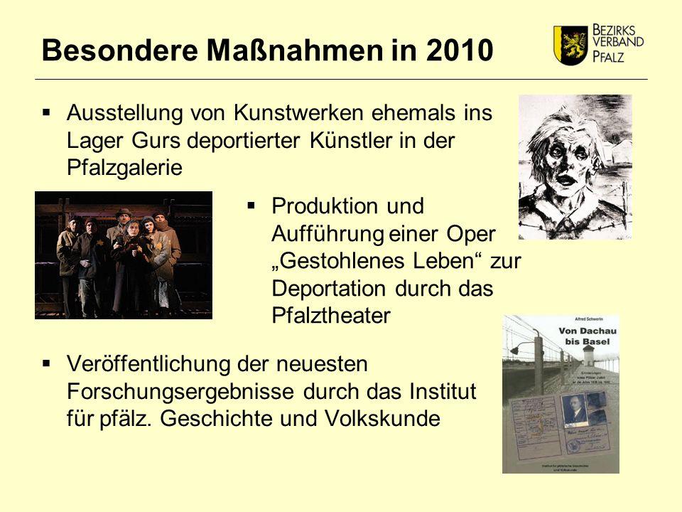 Besondere Maßnahmen in 2010  Ausstellung von Kunstwerken ehemals ins Lager Gurs deportierter Künstler in der Pfalzgalerie  Veröffentlichung der neuesten Forschungsergebnisse durch das Institut für pfälz.