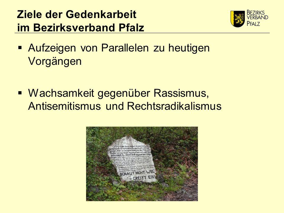 Ziele der Gedenkarbeit im Bezirksverband Pfalz  Aufzeigen von Parallelen zu heutigen Vorgängen  Wachsamkeit gegenüber Rassismus, Antisemitismus und Rechtsradikalismus