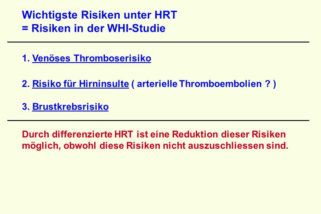 Wichtigste Risiken unter HRT = Risiken in der WHI-Studie 1. Venöses Thromboserisiko 2. Risiko für Hirninsulte ( arterielle Thromboembolien ? ) 3. Brus