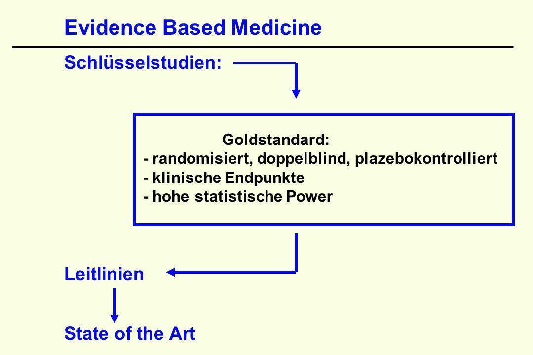 Evidence Based Medicine Schlüsselstudien: Goldstandard: - randomisiert, doppelblind, plazebokontrolliert - klinische Endpunkte - hohe statistische Pow