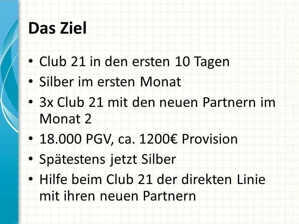 Das Ziel Club 21 in den ersten 10 Tagen Silber im ersten Monat 3x Club 21 mit den neuen Partnern im Monat 2 18.000 PGV, ca. 1200€ Provision Spätestens