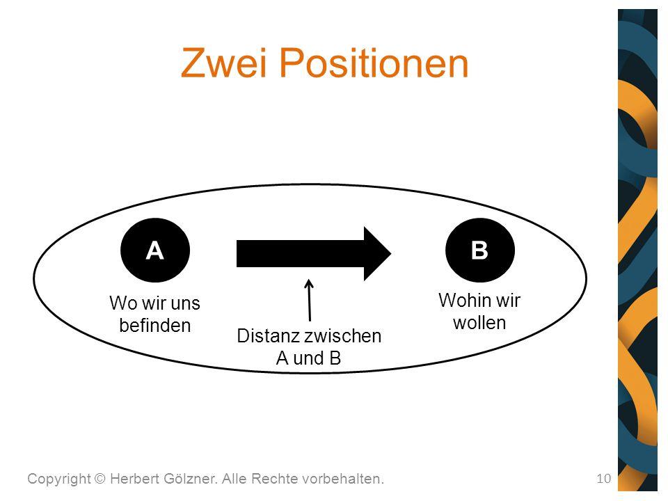 Zwei Positionen Copyright © Herbert Gölzner. Alle Rechte vorbehalten. 10 A Wo wir uns befinden Wohin wir wollen Distanz zwischen A und B B