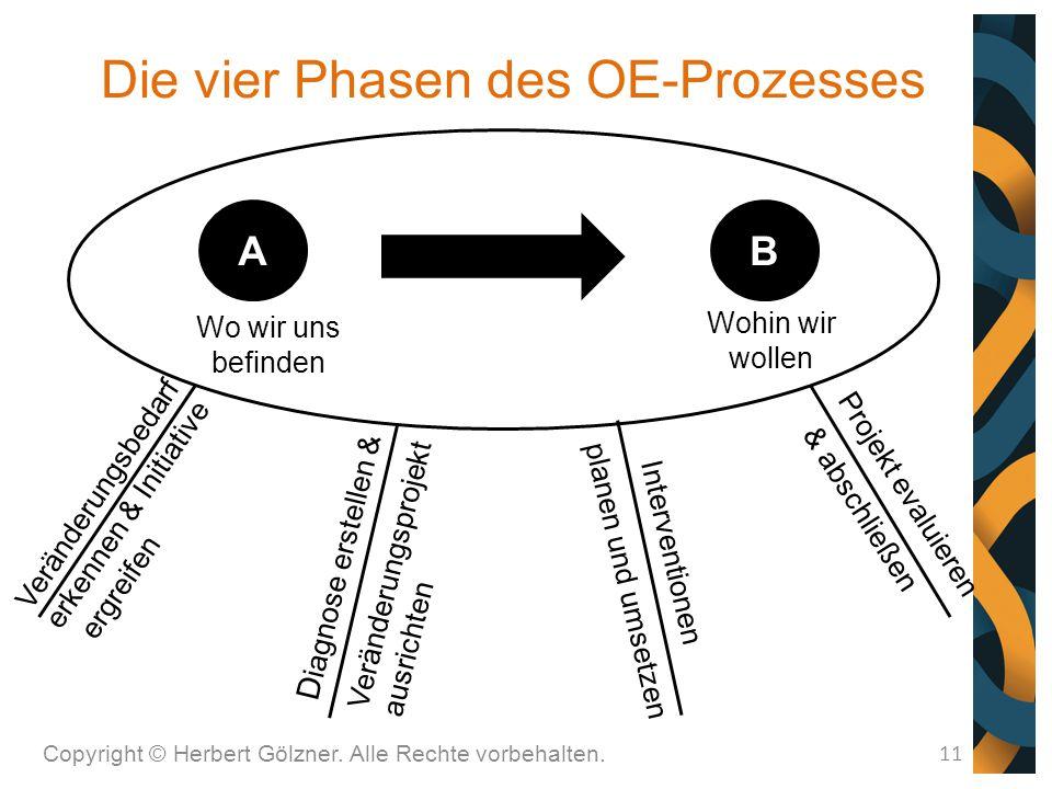 Die vier Phasen des OE-Prozesses Copyright © Herbert Gölzner. Alle Rechte vorbehalten. 11 A Wo wir uns befinden Wohin wir wollen B D iagnose erstellen