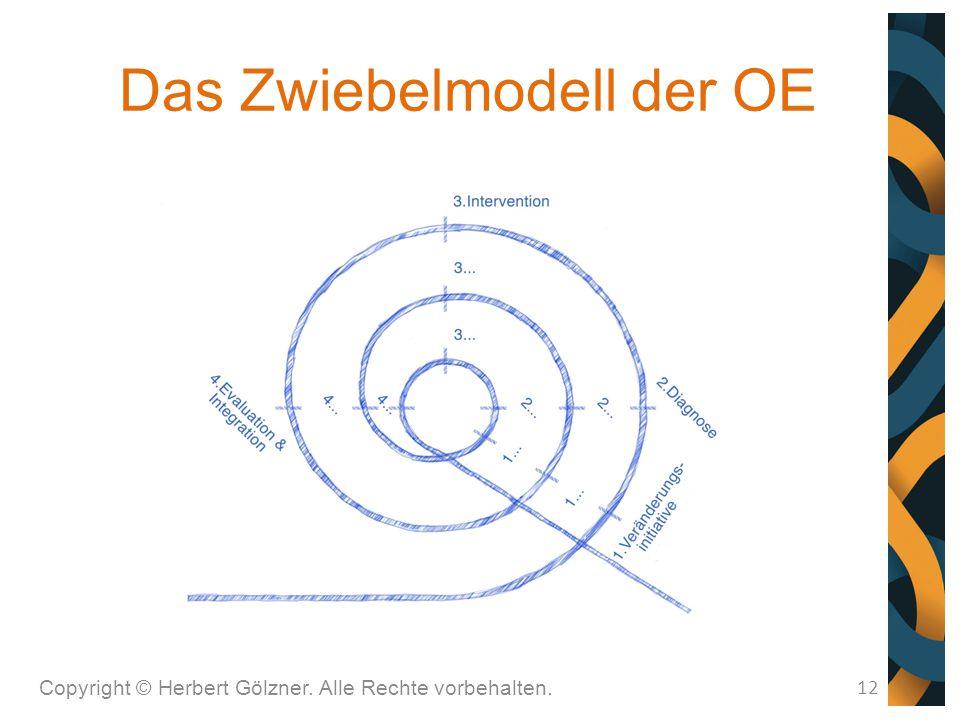 Das Zwiebelmodell der OE Copyright © Herbert Gölzner. Alle Rechte vorbehalten. 12