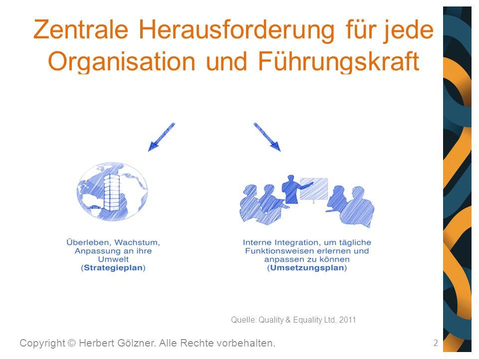 Zentrale Herausforderung für jede Organisation und Führungskraft Copyright © Herbert Gölzner. Alle Rechte vorbehalten. 2 Quelle: Quality & Equality Lt