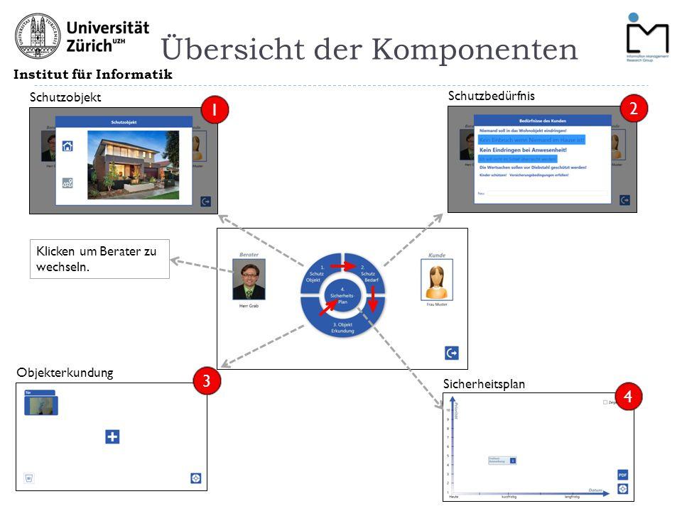 Institut für Informatik Übersicht der Komponenten Objekterkundung Schutzbedürfnis Sicherheitsplan 2 3 4 Klicken um Berater zu wechseln.