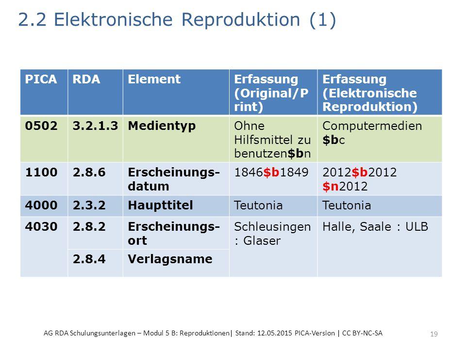 2.2 Elektronische Reproduktion (1) 19 PICARDAElementErfassung (Original/P rint) Erfassung (Elektronische Reproduktion) 05023.2.1.3MedientypOhne Hilfsmittel zu benutzen$bn Computermedien $bc 11002.8.6Erscheinungs- datum 1846$b18492012$b2012 $n2012 40002.3.2HaupttitelTeutonia 40302.8.2Erscheinungs- ort Schleusingen : Glaser Halle, Saale : ULB 2.8.4Verlagsname AG RDA Schulungsunterlagen – Modul 5 B: Reproduktionen| Stand: 12.05.2015 PICA-Version | CC BY-NC-SA