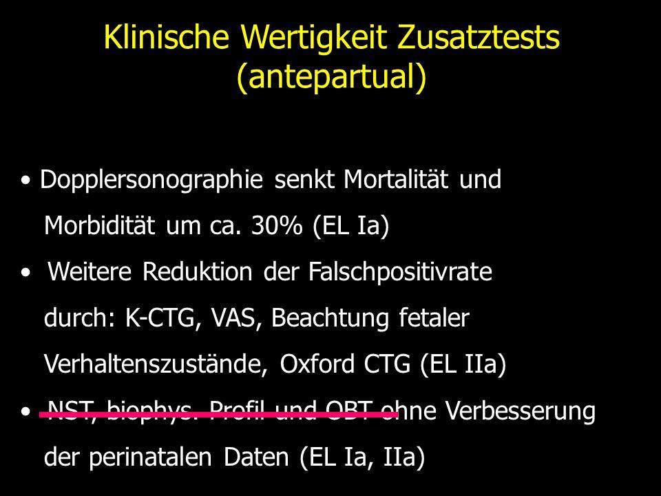 Klinische Wertigkeit Zusatztests (antepartual) Dopplersonographie senkt Mortalität und Morbidität um ca. 30% (EL Ia) Weitere Reduktion der Falschposit