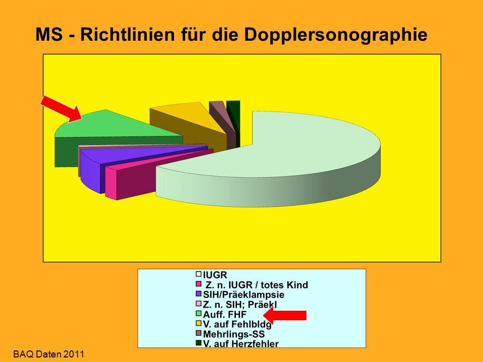 MS - Richtlinien für die Dopplersonographie BAQ Daten 2011