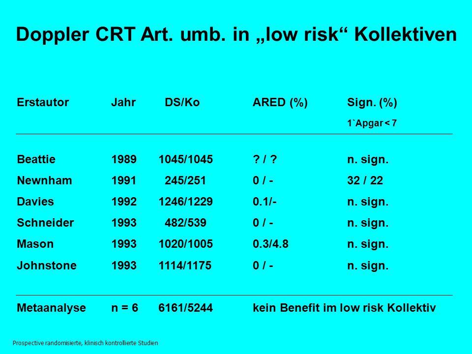 "Doppler CRT Art. umb. in ""low risk"" Kollektiven ErstautorJahr DS/Ko ARED (%) Sign. (%) 1`Apgar < 7 Beattie19891045/1045? / ?n. sign. Newnham1991 245/2"