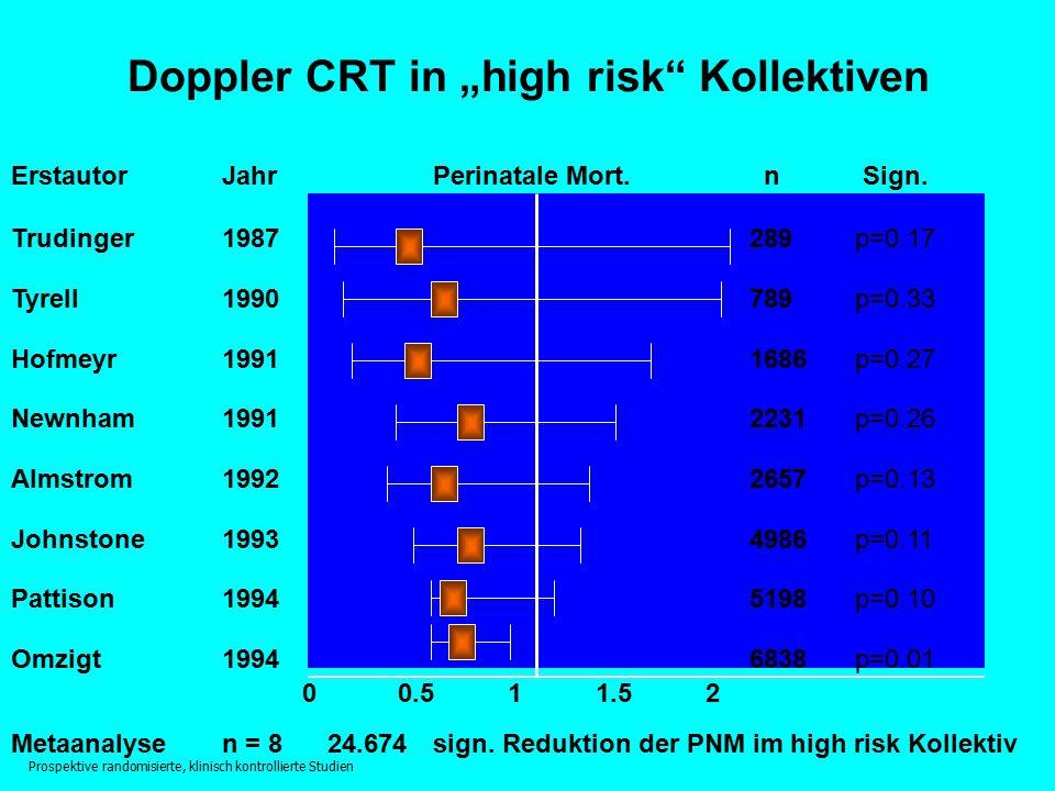 """Doppler CRT in """"high risk"""" Kollektiven ErstautorJahr Perinatale Mort. n Sign. Trudinger1987289p=0.17 Tyrell1990789p=0.33 Hofmeyr19911686p=0.27 Newnham"""