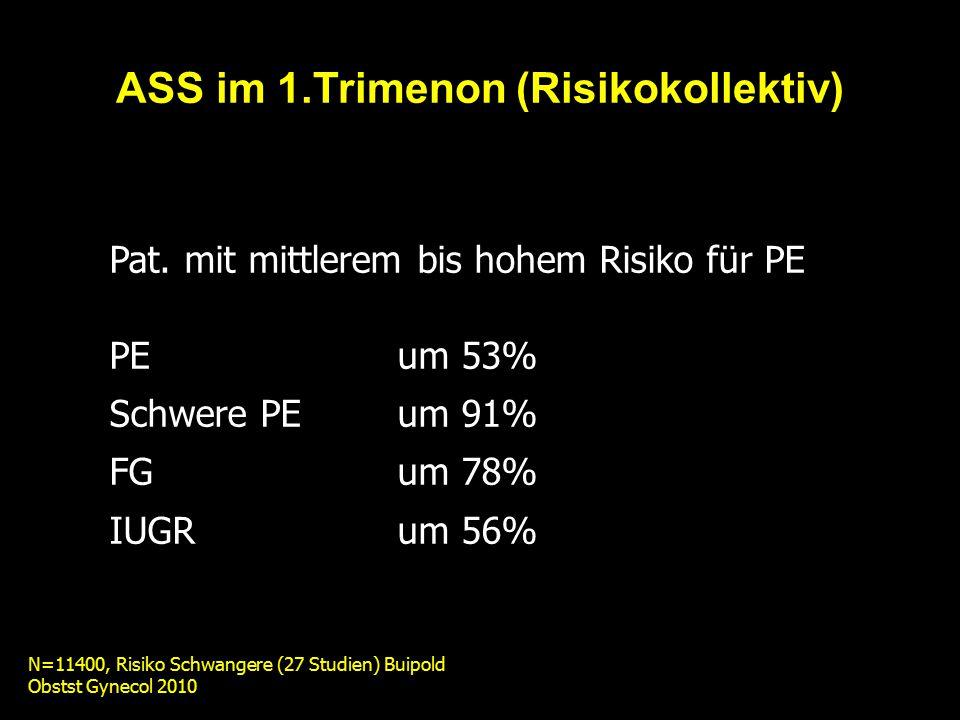 ASS im 1.Trimenon (Risikokollektiv) Pat. mit mittlerem bis hohem Risiko für PE PEum 53% Schwere PEum 91% FGum 78% IUGR um 56% N=11400, Risiko Schwange