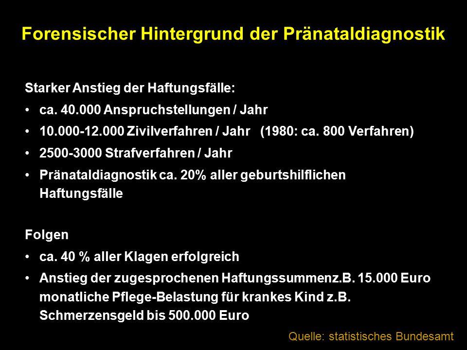 Forensischer Hintergrund der Pränataldiagnostik Folgen ca. 40 % aller Klagen erfolgreich Anstieg der zugesprochenen Haftungssummenz.B. 15.000 Euro mon