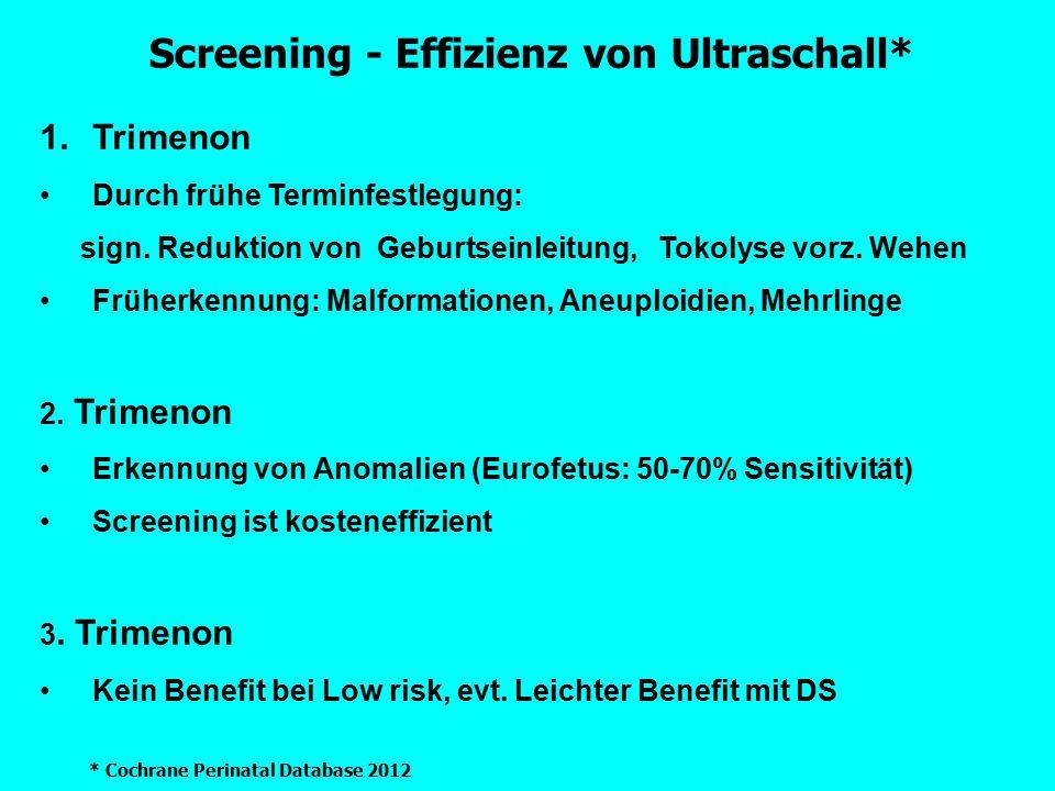 Screening - Effizienz von Ultraschall* 1.Trimenon Durch frühe Terminfestlegung: sign. Reduktion von Geburtseinleitung, Tokolyse vorz. Wehen Früherkenn