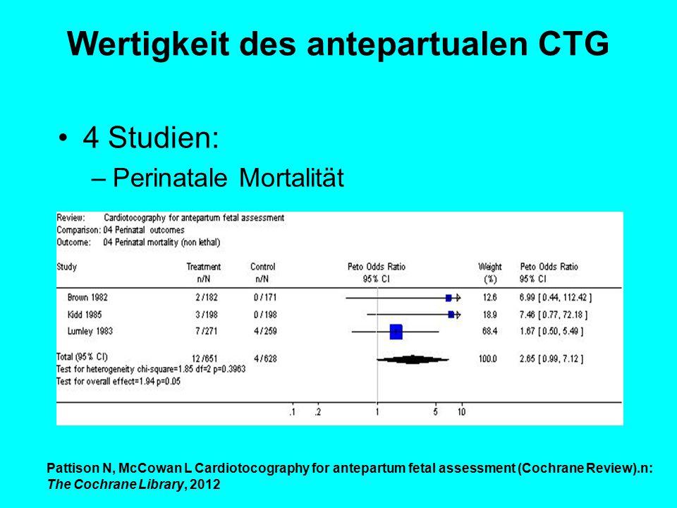 Wertigkeit des antepartualen CTG 4 Studien: –Perinatale Mortalität Pattison N, McCowan L Cardiotocography for antepartum fetal assessment (Cochrane Re