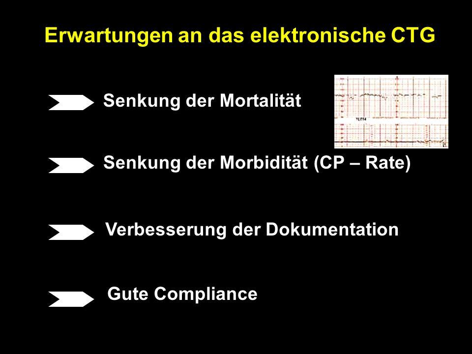 Poon, Nicolaides 2009 DR Frühe Präeklampsie - Detectionsrate Mütterliche Faktoren + A.