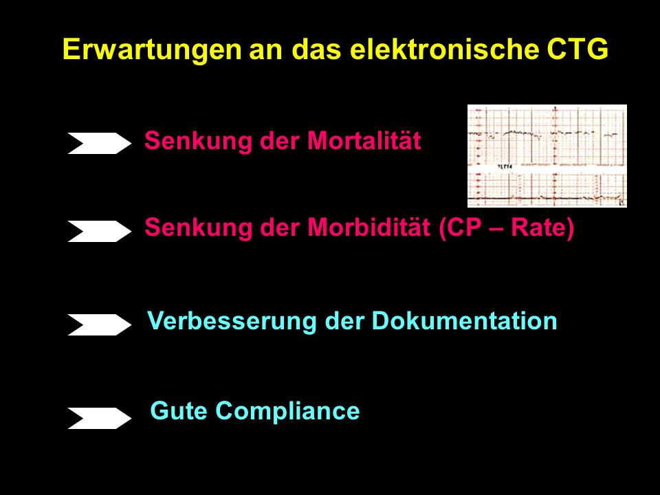 Erwartungen an das elektronische CTG Senkung der Morbidität (CP – Rate) Verbesserung der Dokumentation Gute Compliance Senkung der Mortalität