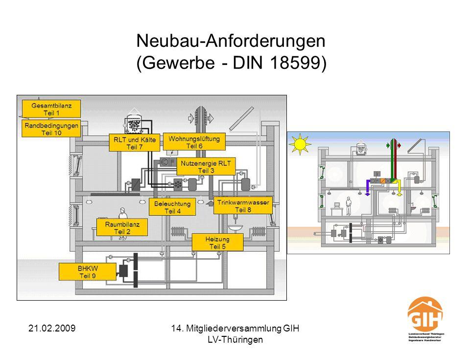 21.02.200914. Mitgliederversammlung GIH LV-Thüringen Neubau-Anforderungen (Gewerbe - DIN 18599)