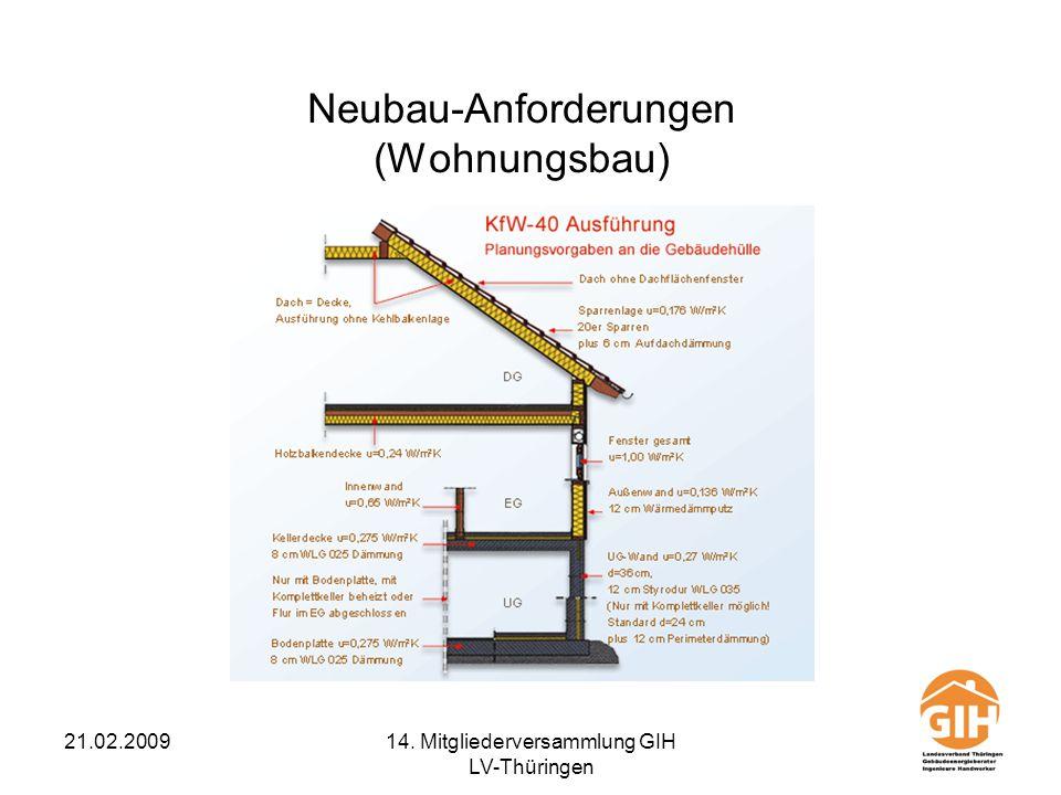 21.02.200914. Mitgliederversammlung GIH LV-Thüringen Neubau-Anforderungen (Wohnungsbau)