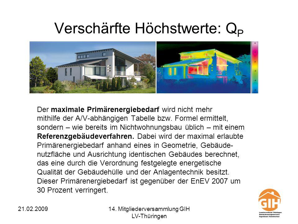 21.02.200914. Mitgliederversammlung GIH LV-Thüringen Verschärfte Höchstwerte: Q P Der maximale Primärenergiebedarf wird nicht mehr mithilfe der A/V-ab