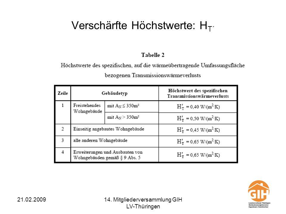21.02.200914. Mitgliederversammlung GIH LV-Thüringen Verschärfte Höchstwerte: H T´
