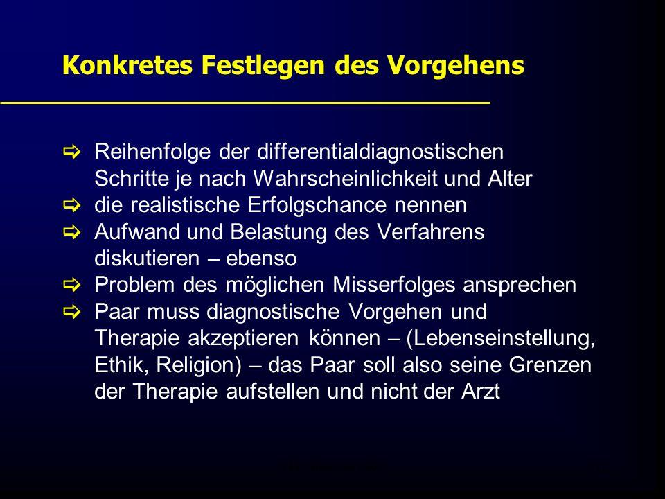 FIS - Pissouri 200812 Konkretes Festlegen des Vorgehens  Reihenfolge der differentialdiagnostischen Schritte je nach Wahrscheinlichkeit und Alter  d