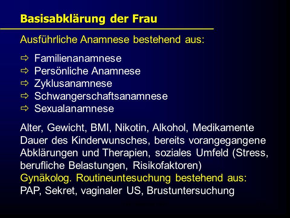 FIS - Pissouri 200814 Basisabklärung der Frau Ausführliche Anamnese bestehend aus:  Familienanamnese  Persönliche Anamnese  Zyklusanamnese  Schwan
