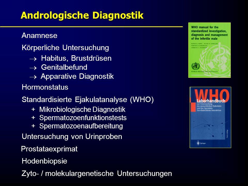 FIS - Pissouri 200823 Andrologische Diagnostik Anamnese Körperliche Untersuchung  Habitus, Brustdrüsen  Genitalbefund  Apparative Diagnostik Hormon